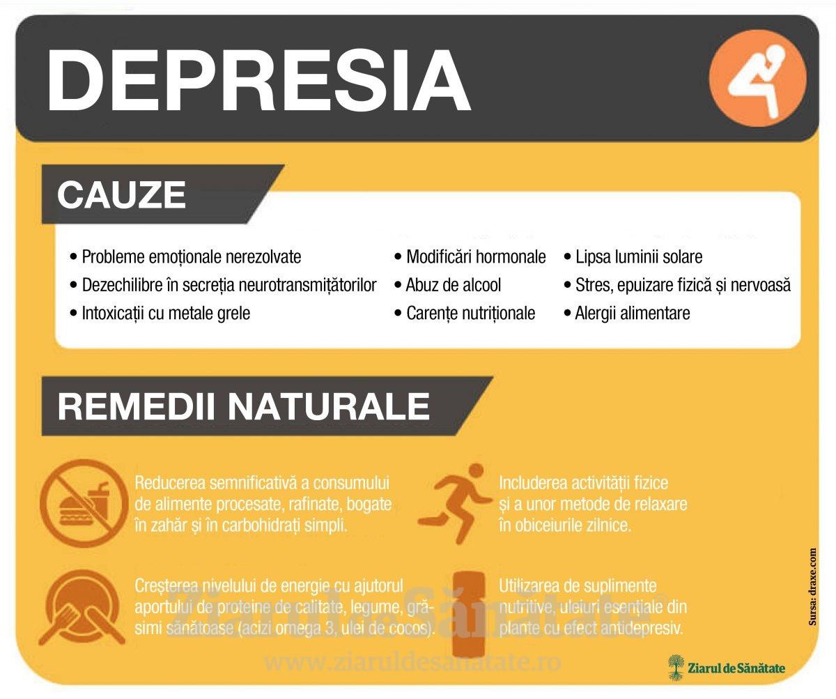 infografie depresie