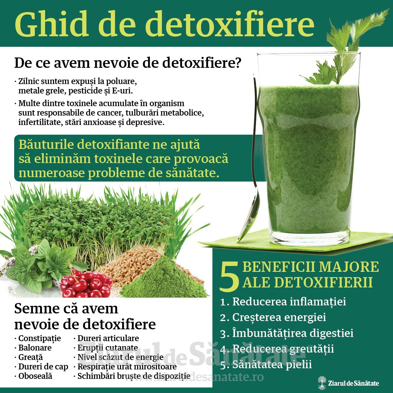 infografie-detoxifiere